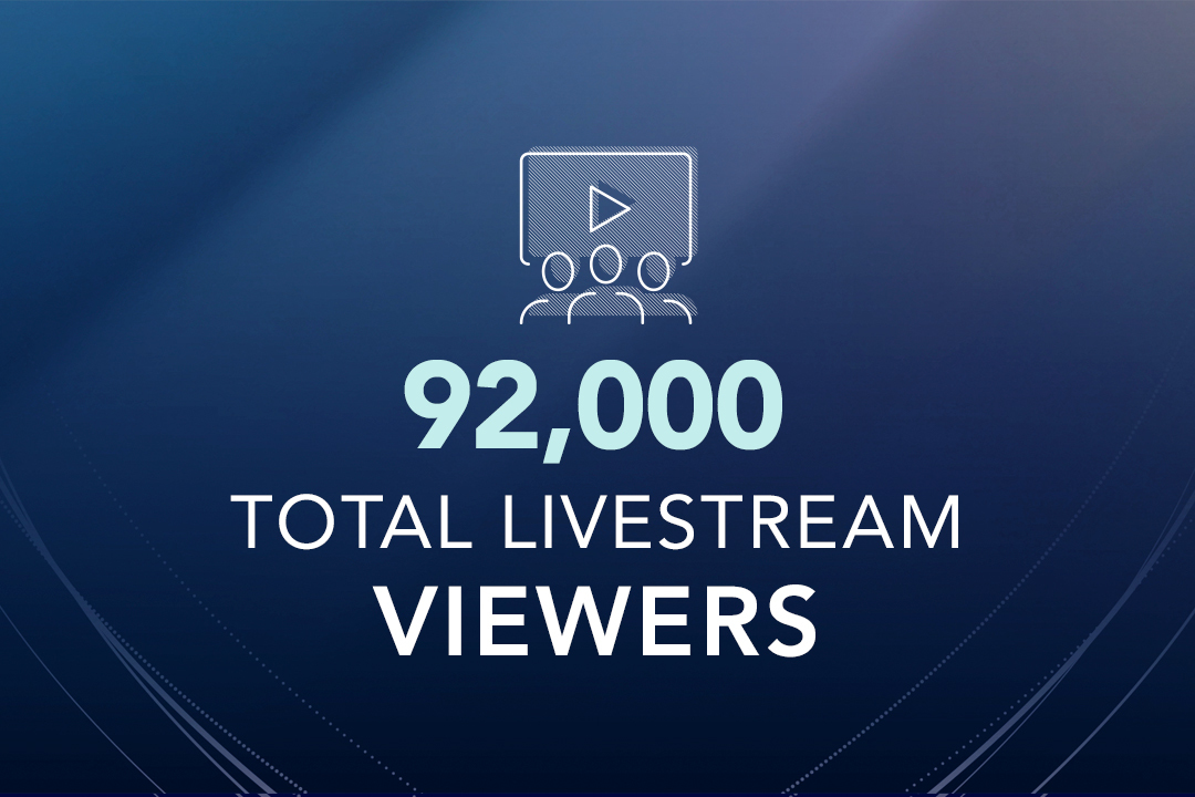 92,000 viewers watched Penn State's virtual spring 2020 commencement